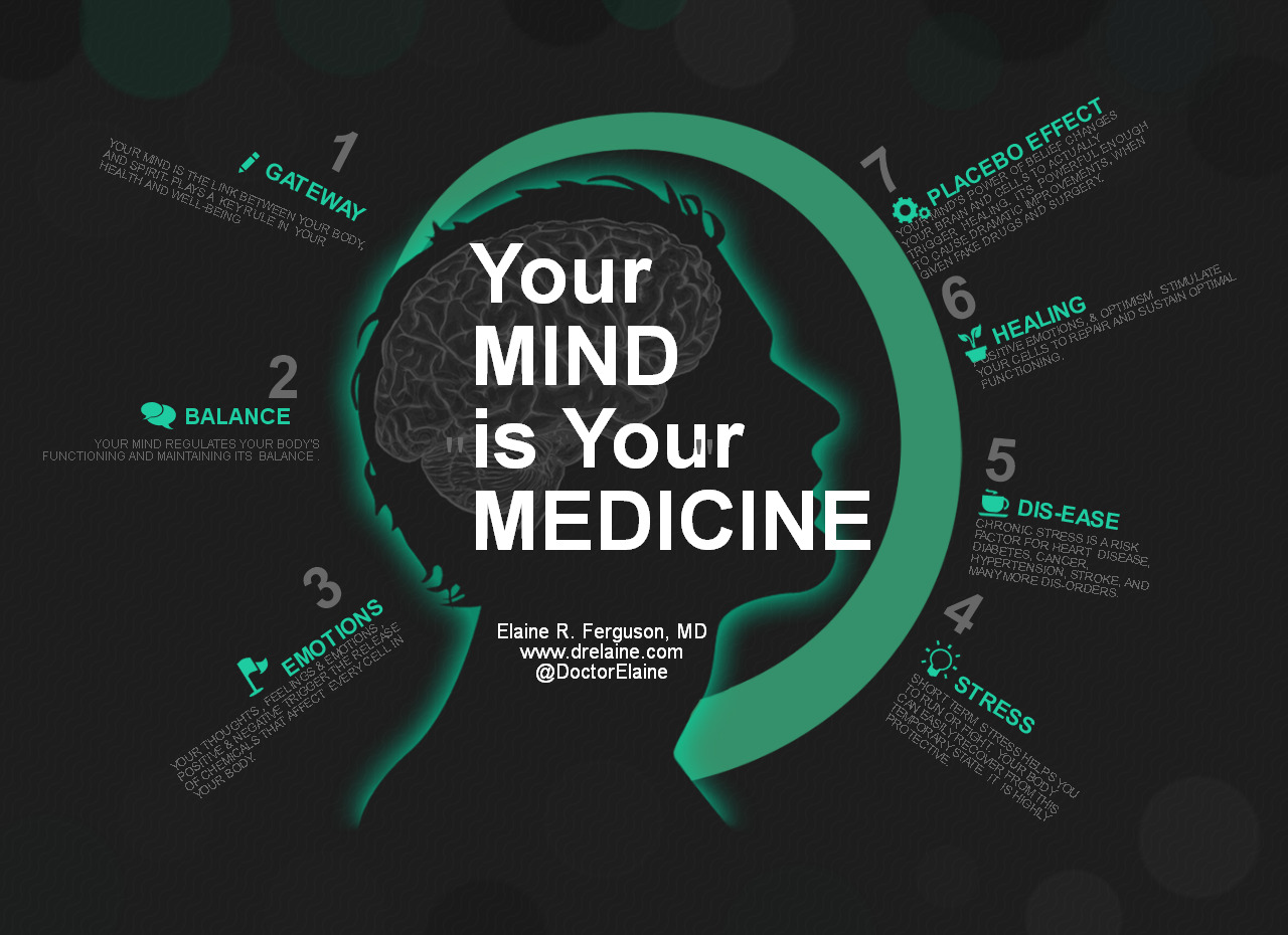 Your Mind is Your Medicine